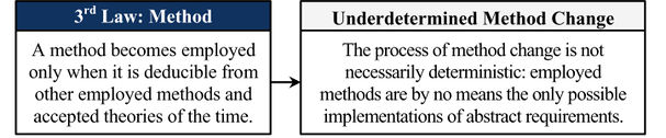 Underdetermined-method-change.jpg