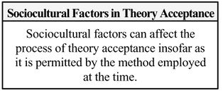 Social-factors-theorem-box-only.jpg