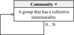 Community Aggregation (Overgaard-2017).png