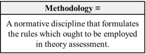 Methodology (Barseghyan-2018).png