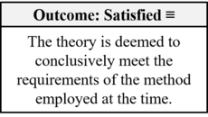 Outcome Satisfied (Patton-Overgaard-Barseghyan-2017).png